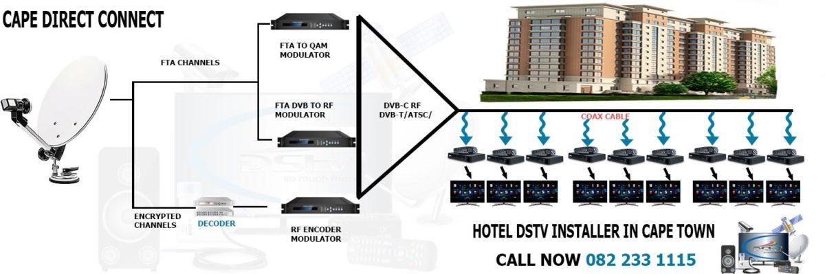 DSTV TV Distribution Installer In Cape Town